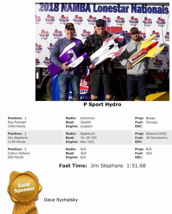 P sport hydro