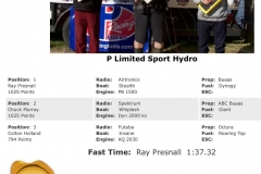 P limited sport hydro